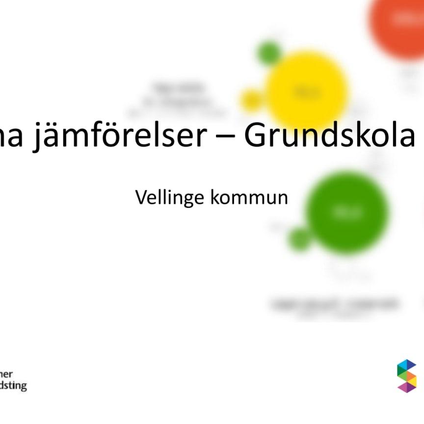 Öppna jämförelser grundskola 2018 - Vellinge
