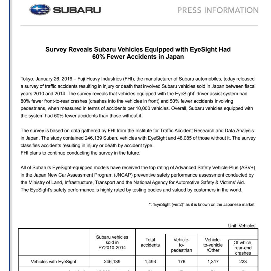 Subaru EyeSight räddar liv