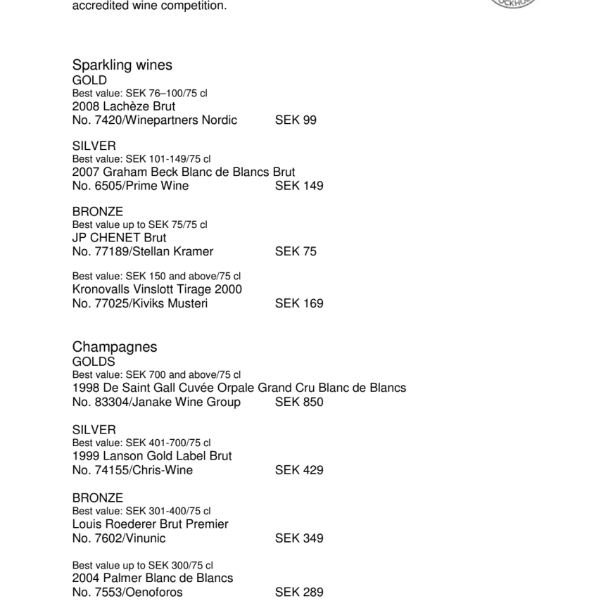 Result list Vinordic Wine Challenge
