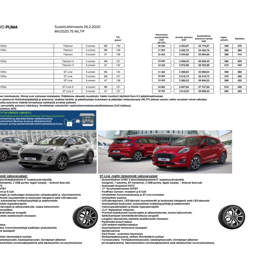 Täysin uusi Ford Puma asiakashinnasto 26.2.2020