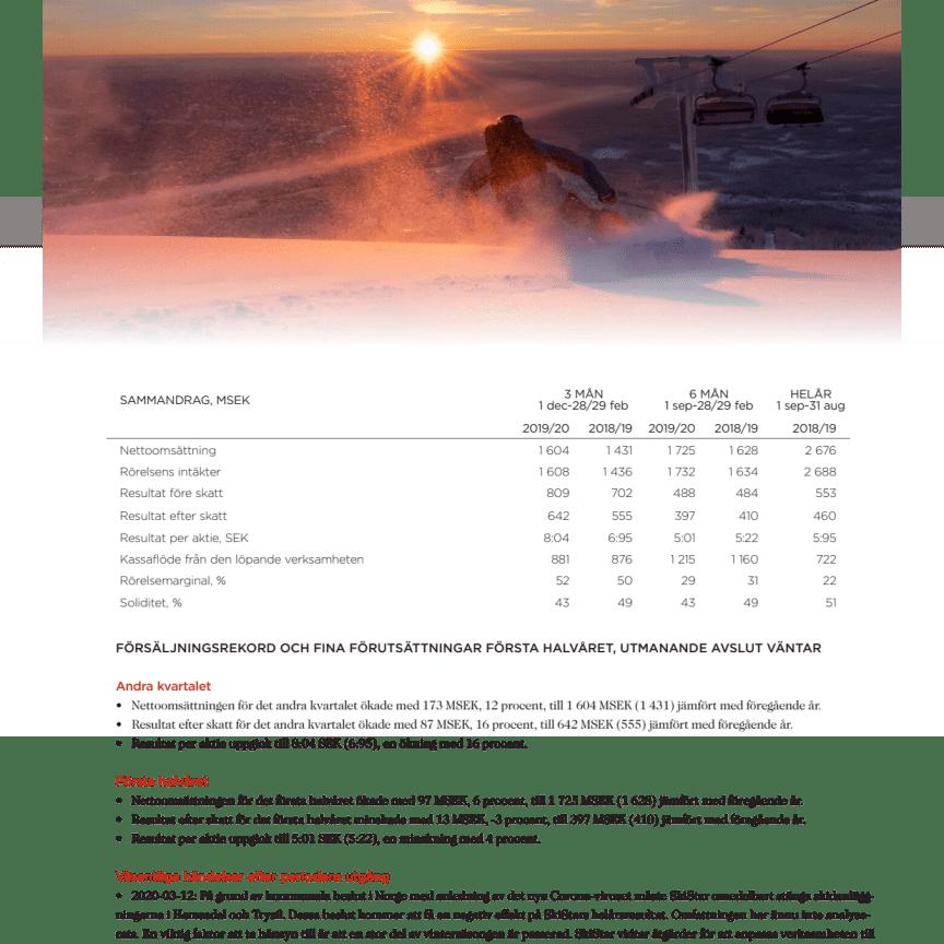 Halvårsrapport september 2019 – februari 2020