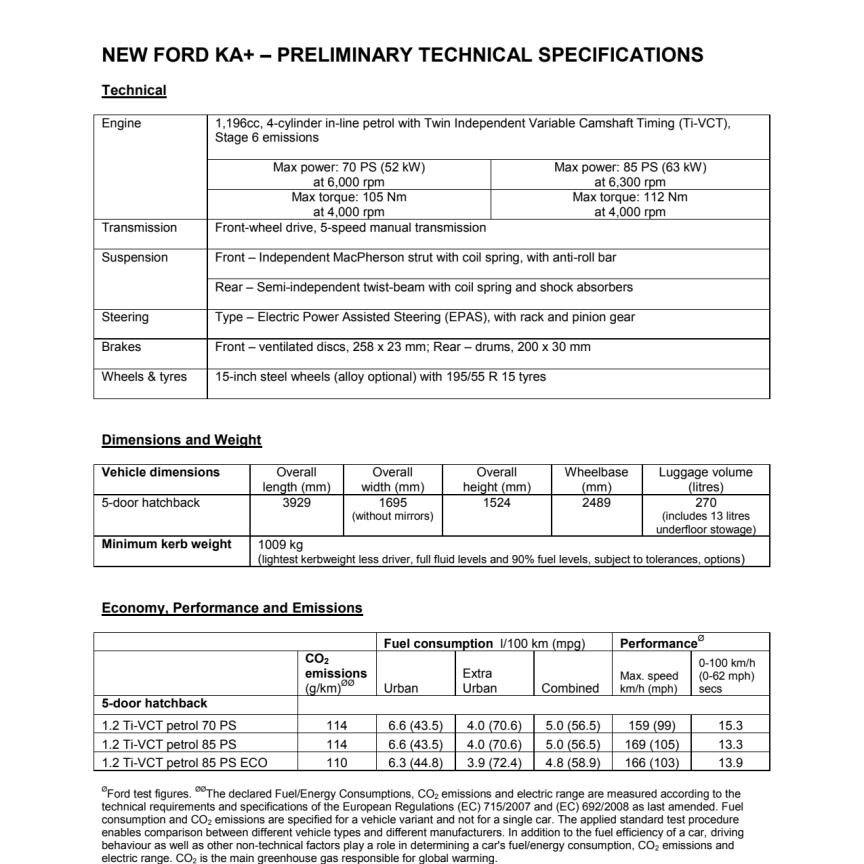 Ford Ka+ tekniske specifikationer