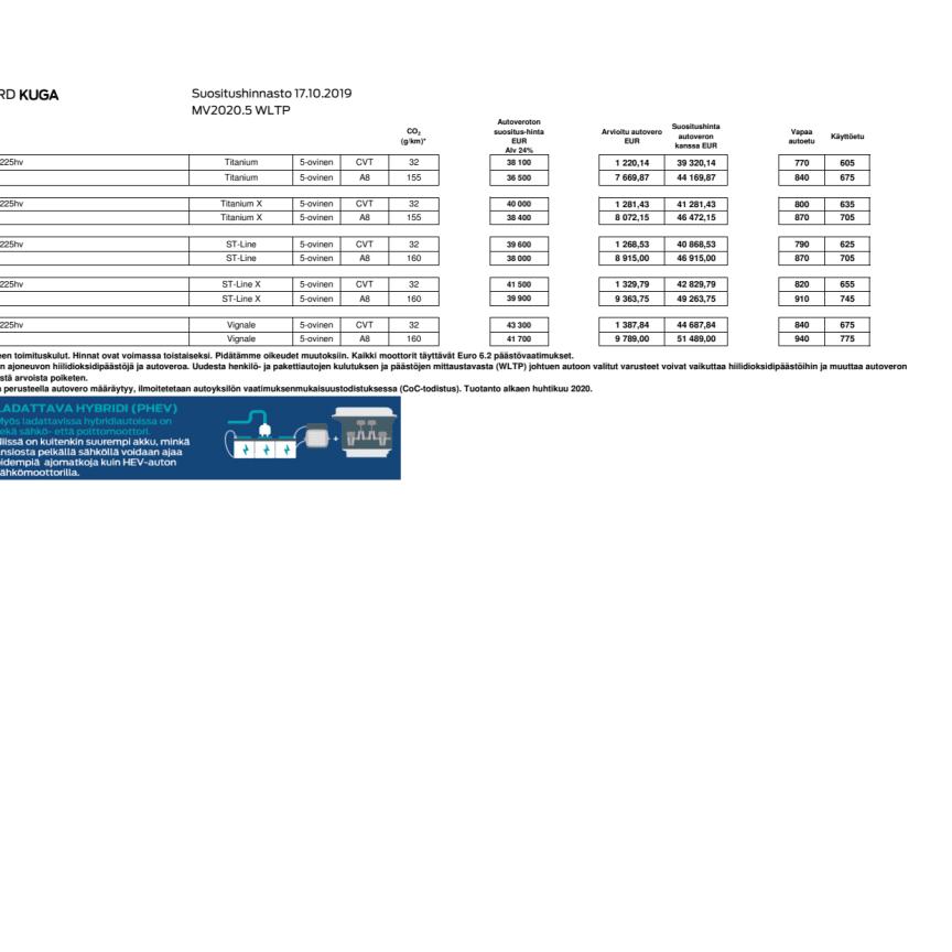 Täysin uusi Ford Kuga -asiakashinnasto 17.10.2019