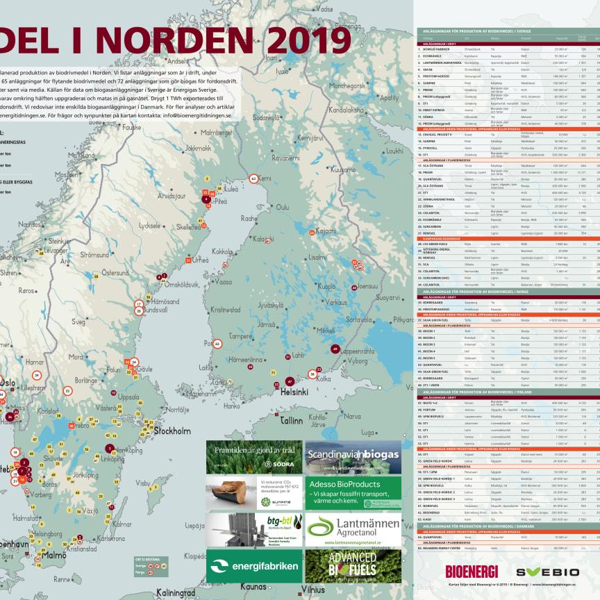 Biodrivmedel i Norden 2019