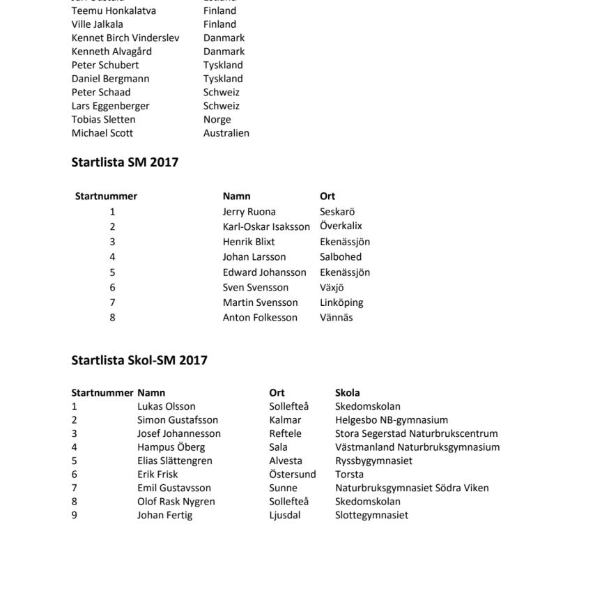 Startlistor  VM, SM och Skol-SM