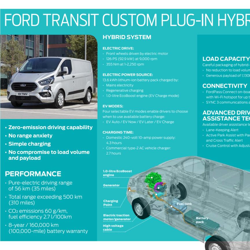 Ford Transit Custom PHEV Infographic