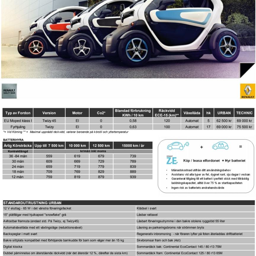 Prislista Renault Twizy