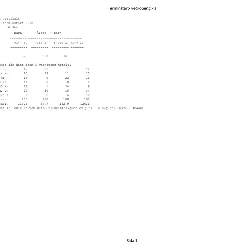 Blocket Veckopeng_tabeller
