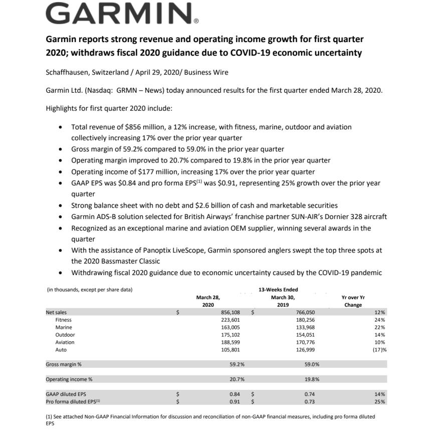 PR_Garmin_2020 Q1 Earnings Release