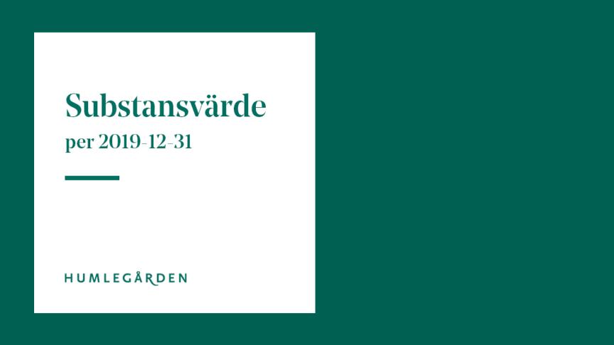 Substansvärde per 2019-12-31