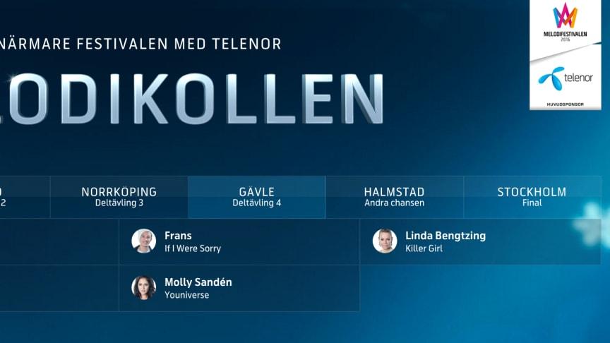 Molly Sandén hetast inför deltävlingen i Gävle