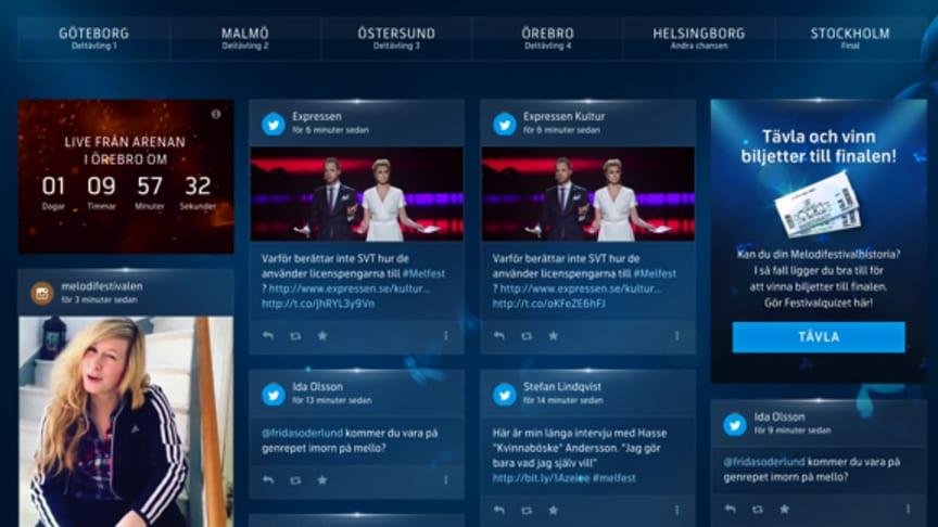 Måns Zelmerlöw dominerar i digitala kanaler – men får se upp för debutanten Dinah Nah som ligger tätt efter