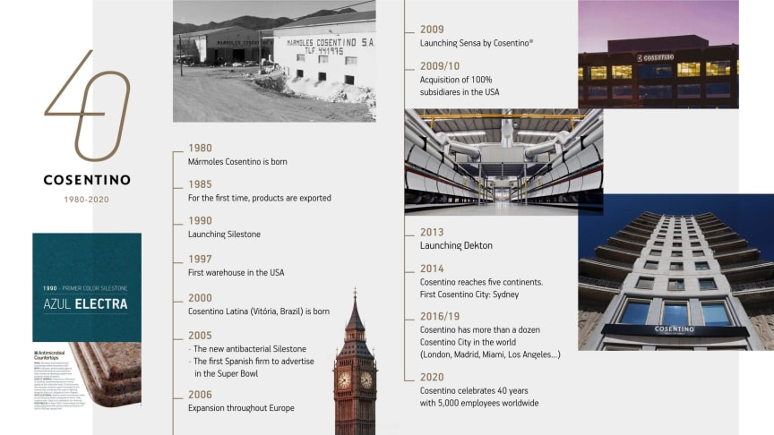 Timeline-Cosentino-40-anniversary-ENG-scaled.jpg