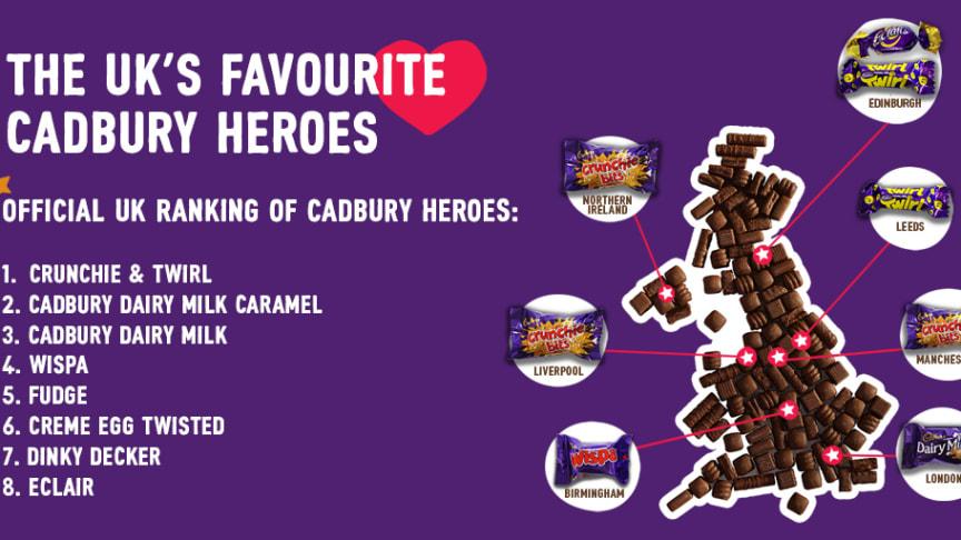 Snackmap Heroes Twitter