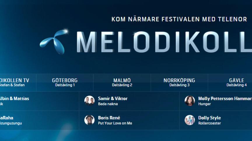 Samir & Viktor vinner i sociala medier