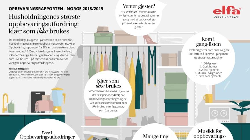 Elfas Oppbevaringsrapport 2018/2019
