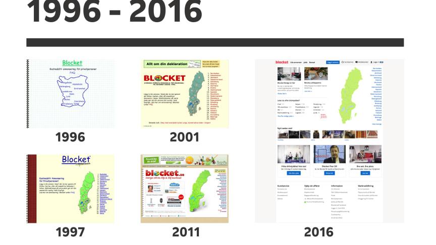 Blocket fyller 20 år
