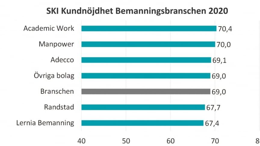 SKI-Bemanning-ranking-2020.jpg