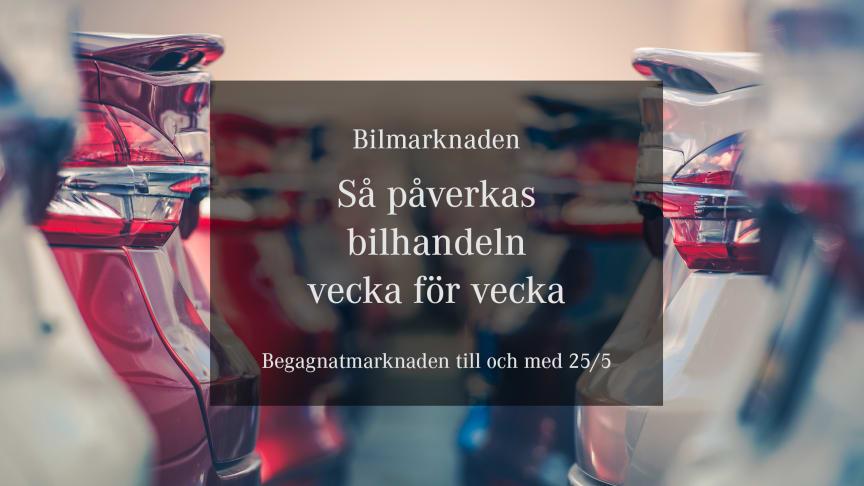 Begagnatmarknaden till och med 25/5-2020