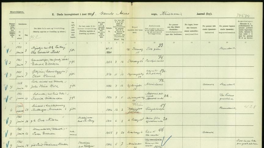 Folkemengdens bevegelse: Døde i Gamle Aker i Kristiania 1921 (RA, Statistisk sentralbyrå, Sosiodemografiske emner, Befolkning, D/Df/Dfc/Dfca/L0012).