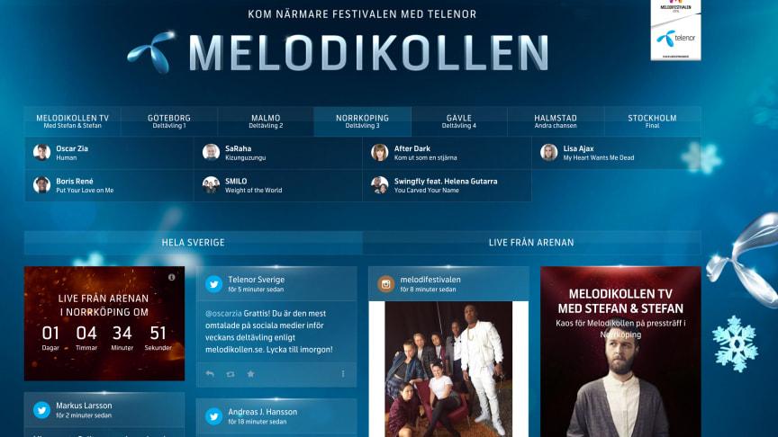Oscar Zia dominerar i sociala medier inför deltävlingen i Norrköping