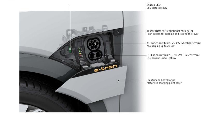 Audi e-tron 55 opladningsport