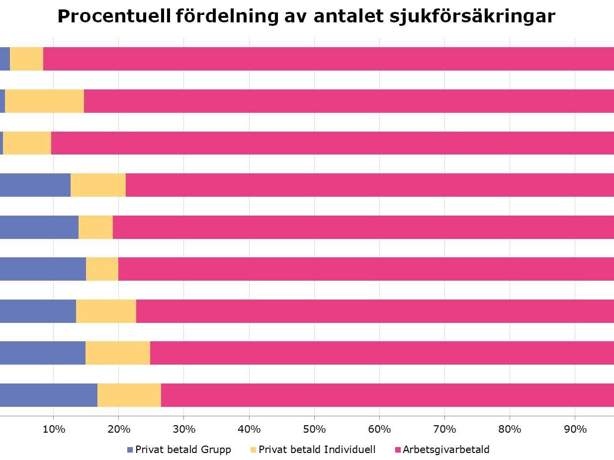 webbplats mistressmistress hårt kön i Stockholm