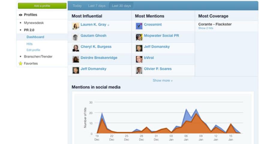 Tunnista brändillesi tärkeimmät henkilöt Mynewsdesk Exploren avulla.