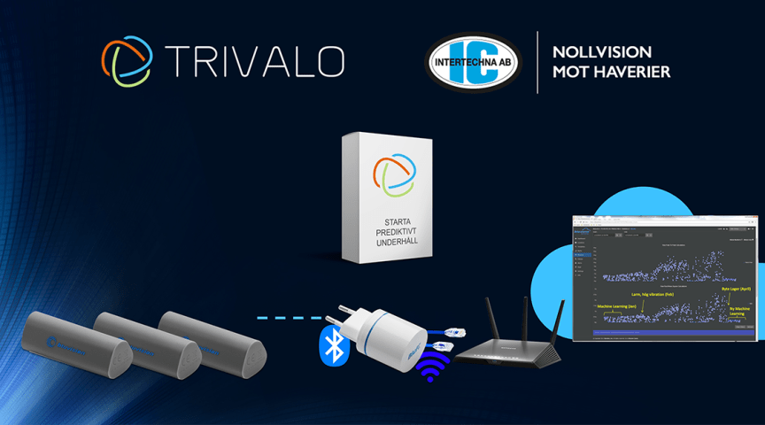 Intertechna och Trivalo inleder ett samarbete kring Bluvision