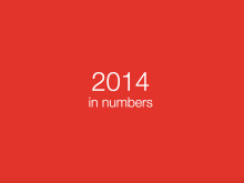 A Year in Numbers - how many cups of coffee does it take to fuel our red engine?