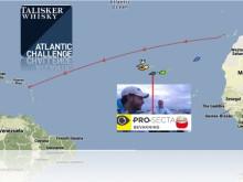 26 dag 11 tim 00 min har Uno Telefoni varit ute på Atlanten, bland stora vågor och en och annan haj.