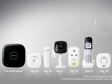 ​Panasonic Announces Collaboration with Honeywell for Home Monitoring System