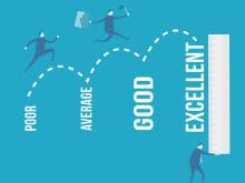 Fem tips för att analysera och maximera nyttan av dina kundundersökningar