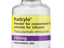 Överlevnadsdata bekräftar Kadcylas ▼ roll som standardbehandling vid spridd HER2-positiv bröstcancer