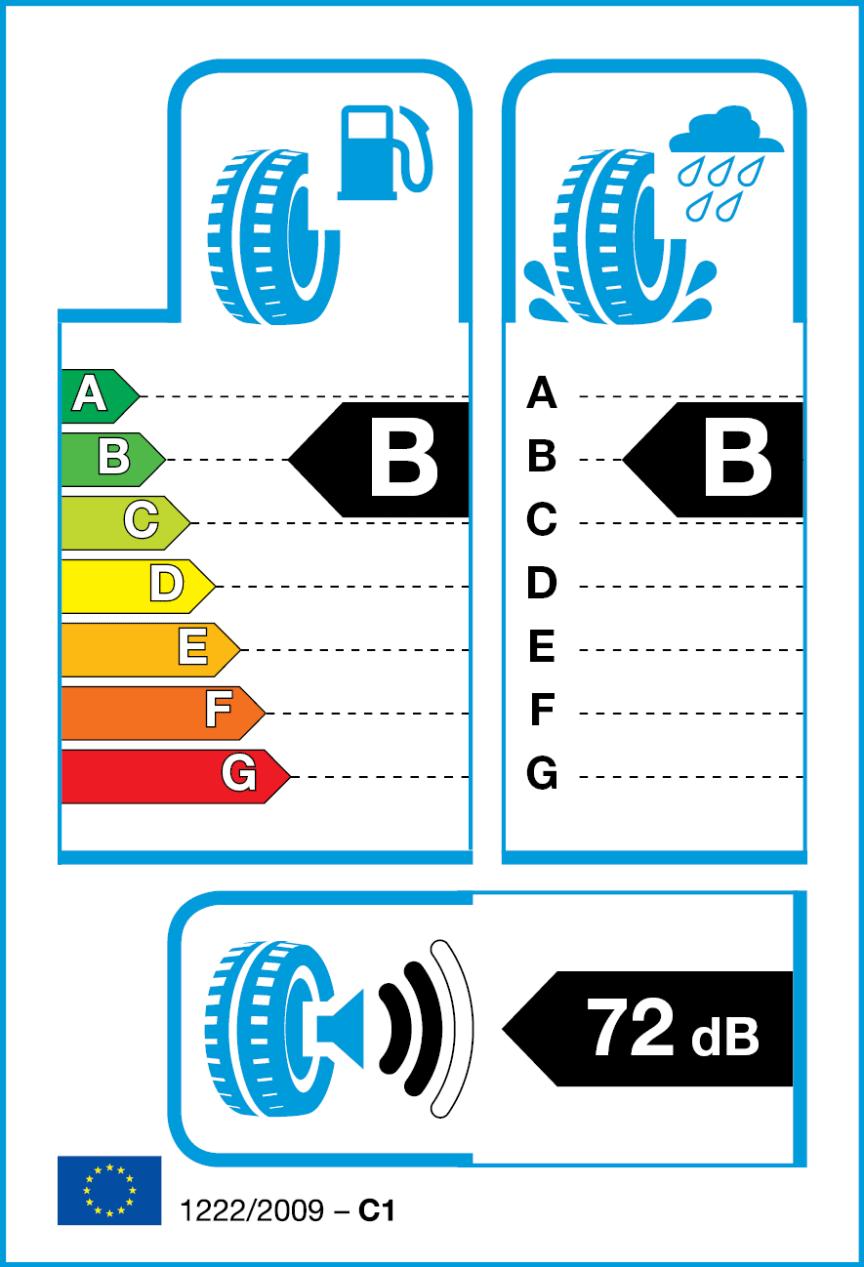 EU Tire Label