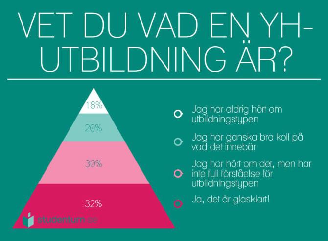 ky utbildning stockholm