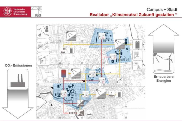 """Braunschweig soll """"Reallabor der Energiewende"""" werden ..."""