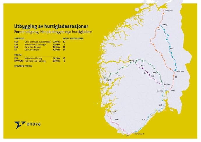 hurteladestasjoner i norge