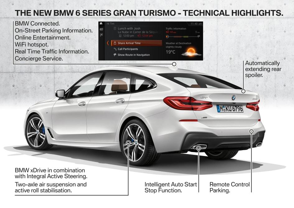 Nya Bmw 6 Serie Gran Turismo Group Sverige