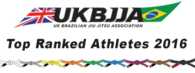 Top Ranked Athletes 2016 - UK Brazilian Jiu Jitsu Association