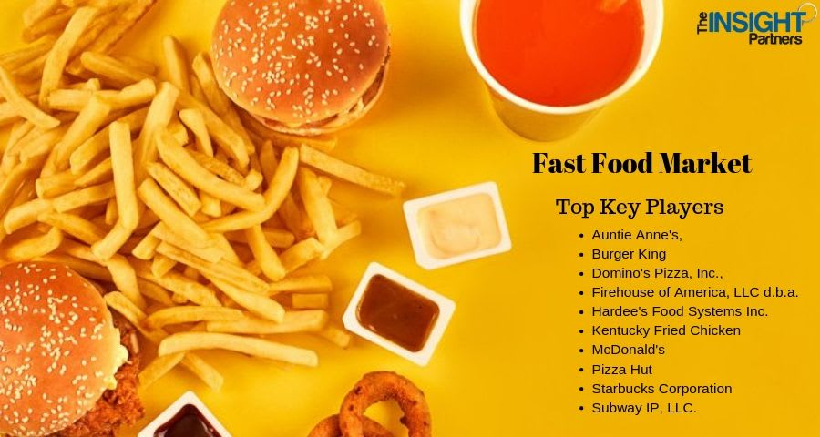 New Report Expecting Massive Growth for Fast Food Market