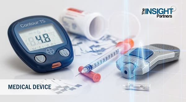 Global Photomedicine Devices and Technologies Market 2025