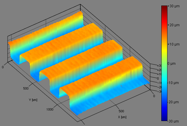 Join us at Analytica to see the Attension Theta 3D Topography live
