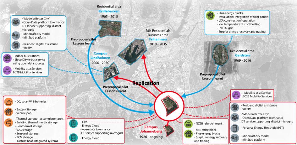 Deurbel Sonnette Db200.Karta Over Goteborg
