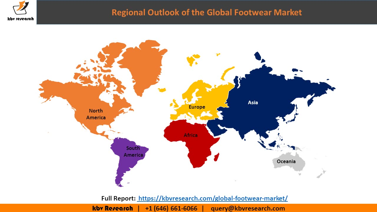 Global Footwear Market Size and Segmentation - Market Research and Statistics