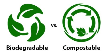 Biodegradable vs.Compostable Packaging Materials