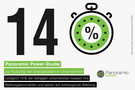 IT2Industry@ productronica in München: Panoramic Power präsentiert Energiemanagement auf KI-Basis