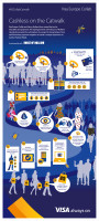 Visa Europe Collab_Cashless on the Catwalk_Infographik