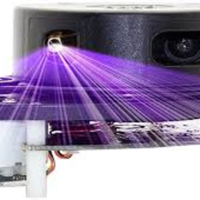 Global Safety Laser Scanners Market Worth US$ 192.96 Mn By 2025