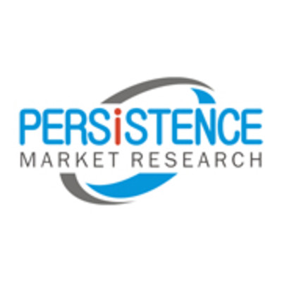 Portable Gas Chromatograph Market to Witness an Outstanding Growth by 2017 - 2025- Persistence Market Research